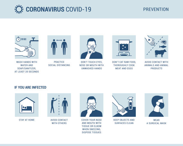 illustrazioni stock, clip art, cartoni animati e icone di tendenza di coronavirus covid_19 disease prevention infographic - carta velina