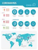 istock Coronavirus detailed infographic 1212945175