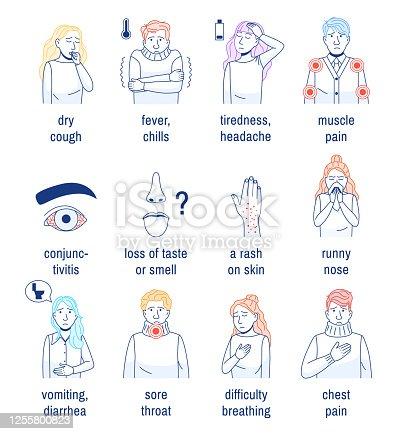 Coronavirus disease Covid-19, 2019-ncov symptoms Outline infographics simple pack on white. Thin line icons set. Dry cough, fever, chills tiredness diarrhea sore throat chest pain. Vector illustration