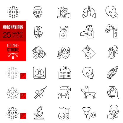Coronavirus Editable Stroke Line Icons