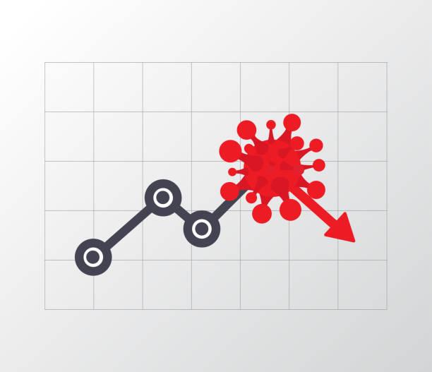 Coronavirus hits the market. Shares fall down. Economic fallout. Global economic crises. Vector illustration vector art illustration