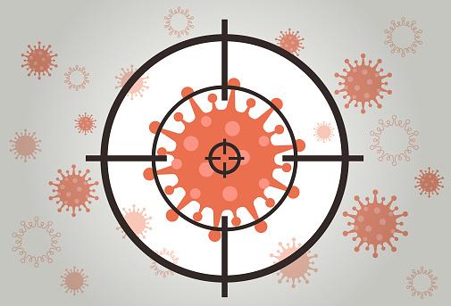 Coronavirus in the crosshairs
