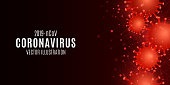 Coronavirus infection background. Covid 19 banner for medical design. Pathogenic organism in the blood. Vector illustration.