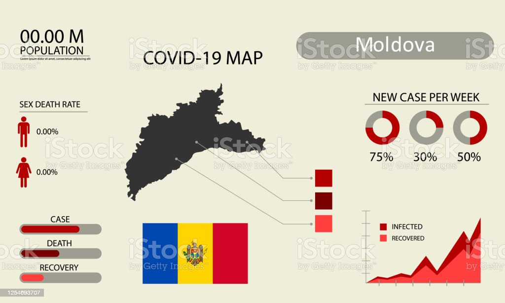 Coronavirus Infographic Symptoms And Contagion With Infected Map Flag And Sick People Illustration Of Moldova Country Stock Illustration Download Image Now Istock