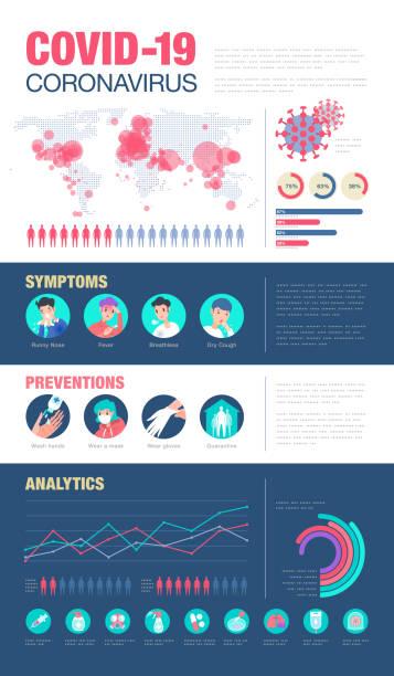 coronavirus infographic template vector art illustration