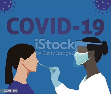 Covid-19 testing carried out by a medical professional, worker, doctor, or nurse. Patient receiving a Corona test. Staff wearing PPE face masks and visors.