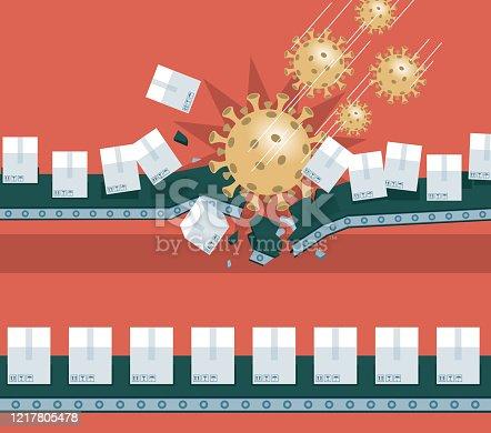 Economic Crisis with Viruses Spreading