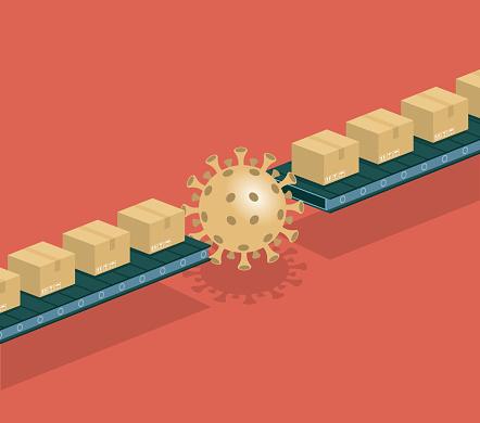 Coronavirus outbreak impacting the stock market