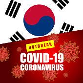 Vector of Coronavirus outbreak warning against South Korean flag. Concept of increasing cases of Coronavirus in the South Korea.