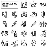 Coronavirus outline icons set. Second wave of coronavirus epidemics. COVID-19 prevention and protection linear sign collection. Line vector symbols, icons mask, social distance, stop virus