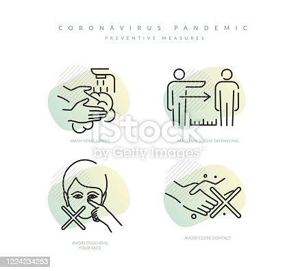 istock Coronavirus Pandemic - Preventive Measures - Icon 1224234253