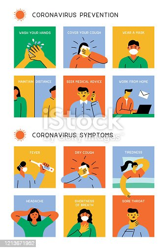 Infographic of basic protective measures against the coronavirus disease and of people with symptoms of COVID 19.  Fully editable vectors on layers.