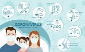 Coronavirus Prevention. New epidemic (2019-nCoV). Horizontal banner with infographic elements. Protect yourself from coronavirus. Infection protection and viral disease prevention. Vector illustration