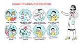 Coronavirus prevention tip. Doctor presenting list of measures to stop corona virus spreading. Vector illustration for ncov-2019, protection, safety, epidemic, infection concept