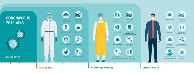 Coronavirus Protection Advice And Safety Equipment Stock Illustration - Download Image Now