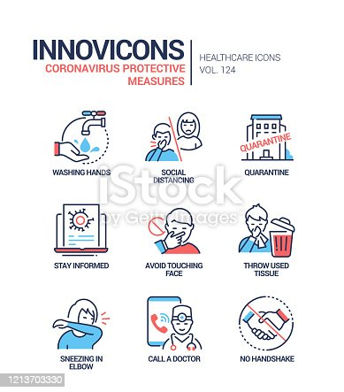Coronavirus protective measures - line design style icons. Wash hands, social distance, quarantine, do not touch face, throw used tissue, sneezing in elbow, call a doctor, no handshake recommendations