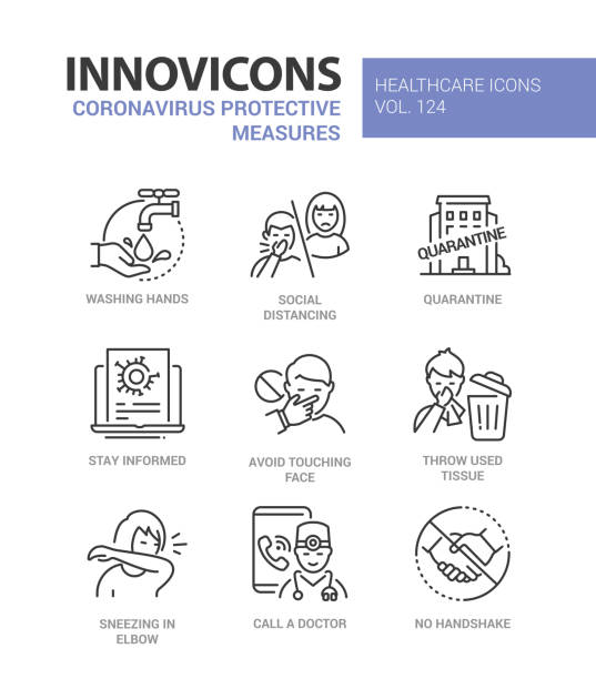 Coronavirus protective measures - line design style icons Coronavirus protective measures - line design style icons. Wash hands, social distance, quarantine, do not touch face, throw used tissue, sneezing in elbow, call a doctor, no handshake recommendations covid icon stock illustrations