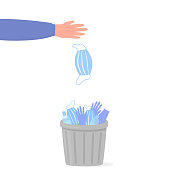istock Coronavirus quarantine is over. Pandemic end. COVID-2019. A hand throws a medical surgical mask into a trash can with used surgical gloves and sanitizers 1225430815