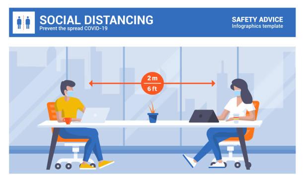 illustrazioni stock, clip art, cartoni animati e icone di tendenza di coronavirus safety advice - social distancing at work - new normal