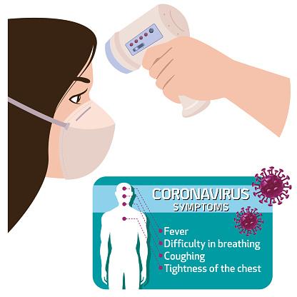 Coronavirus Scan Fever And Symptoms