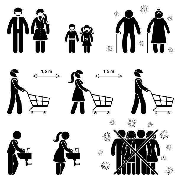 illustrations, cliparts, dessins animés et icônes de homme de figure de bâton de coronavirus, femme, enfants, enfant, symbole de symbole de symbole de grand-parent pictogram d'illustration de vecteur. règles de distance sociale dans le magasin, se laver les mains, éviter la foule, risque de personnes â - enfant masque