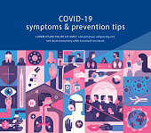 Flat vector cover template with text and illustration depicting Coronavirus 2019-nCoV symptoms and prevention tips: checking temperature; keep surface and objects clean; keep safety distance; caution; use tissue for coughs; follow government instructions; use communication on distance for example E-learning or web conference; virus; use basics protection like gloves and surgical masks; medical staff must wear professional clothes, masks, glasses and gloves; searching for vaccine; avoid touching mouth, eyes and nose; avoid group of people; avoid travelling; wash hand with soap for at least 20 seconds; stay at home; sick person must stay at home; Coronavirus attack lungs; basic symptoms: fever, cough, sinusitis, shortness of breath.