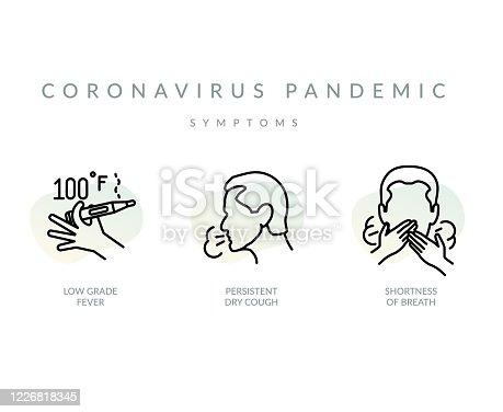 istock Coronavirus Symptoms - Icon 1226818345
