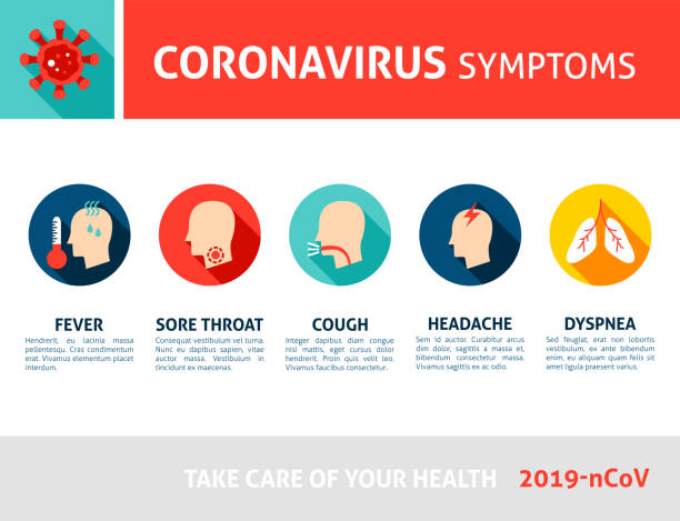 Coronavirus Symptoms Infographic 2019 nCoV Coronavirus Symptoms Infographic 2019 nCoV. Flat Design Vector Illustration of Medical Concept with Text. sore throat stock illustrations