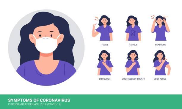 bildbanksillustrationer, clip art samt tecknat material och ikoner med coronavirus (covid-19 eller 2019-ncov) symtom. kvinnan lider symtom på coronavirus. - face mask