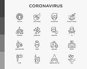 Coronavirus thin line icons set. Symptoms and prevention: 2019-ncov, surgical mask, person-to person, hand washing, pneumonia, bronchitis, ambulance, hospital, fatigue, vaccine. Vector illustration.