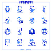Coronavirus thin line icons set. Virus, airborne infection, medical mask, fever, vaccine, hand washing, bacteria under magnifier, pneumonia, inflammation in lungs, person to person Vector illustration