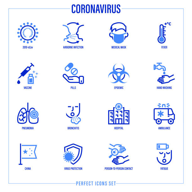 Coronavirus thin line icons set. Virus, airborne infection, medical mask, fever, vaccine, hand washing, bacteria under magnifier, pneumonia, inflammation in lungs, person to person Vector illustration Coronavirus thin line icons set. Virus, airborne infection, medical mask, fever, vaccine, hand washing, bacteria under magnifier, pneumonia, inflammation in lungs, person to person Vector illustration fever stock illustrations