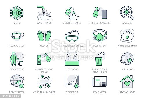Coronavirus, virus prevention line icons. Vector illustration include icon - wash hands disinfection, face mask, sanitizer gloves outline pictogram for infographic Green Color, Editable Stroke.