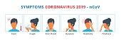 Coronavirus COVID-19 symptoms, icon set for healthcare and medicine infographic. People infected with coronavirus or flu. Virus symptoms: fever, cough, sore throat, dyspnea, tiredness, headache