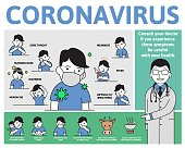 Coronovirus 2019-ncov information poster with text and cartoon character. Symptoms and ways to prevent the infection. Flat style vector illustration. Isolated on white background.