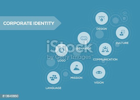 Corporate Identity Icons with Keywords