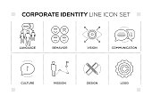 Corporate Identity chart with keywords and monochrome line icons