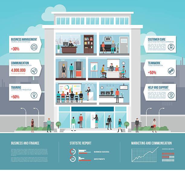 corporate office building - oberhaus stock-grafiken, -clipart, -cartoons und -symbole