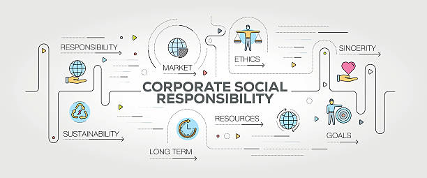 illustrations, cliparts, dessins animés et icônes de corporate social responsibility banner and icons - rse