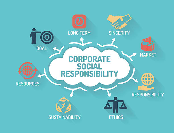 Corporate Social Responsibility - Chart with keywords and icons Corporate Social Responsibility - Chart with keywords and icons - Flat Design corporate responsibility stock illustrations
