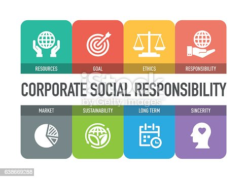 corporate social responsibility csr advantages and disadvantages Corporate social responsibility answers the  advantages and disadvantages  corporate donorship corporate volunteerism support for social integration.