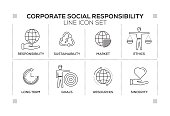 Corporate Social Responsibility chart with keywords and monochrome line icons
