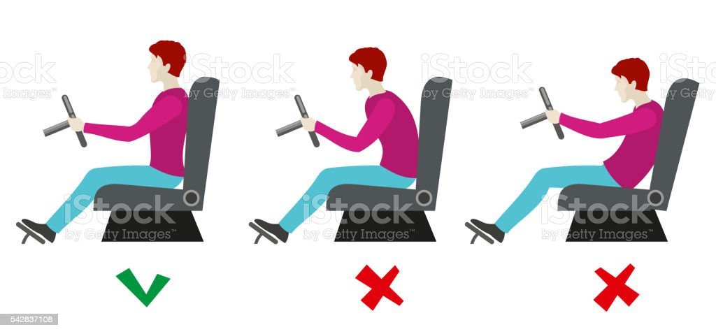 Correct and bad sitting postures for driver. Vector infographics vector art illustration