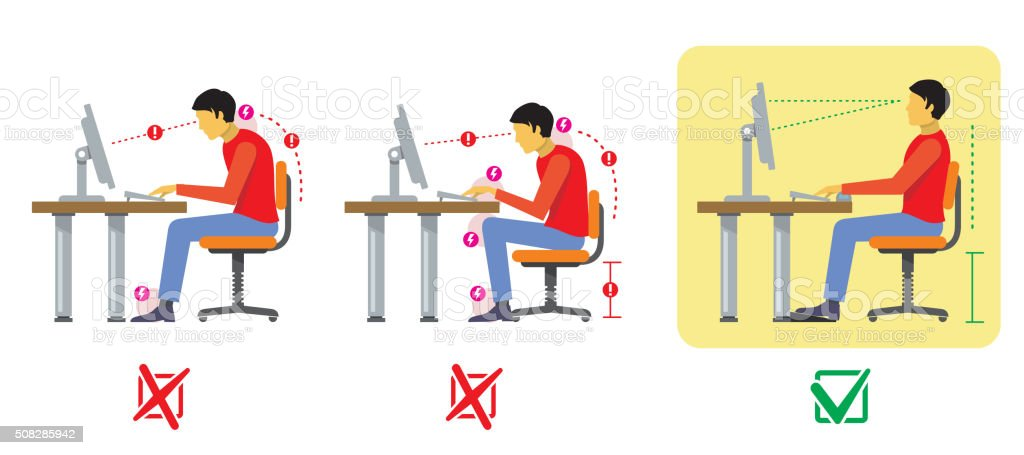 Correct and bad spine sitting posture. Vector diagram in flat vector art illustration
