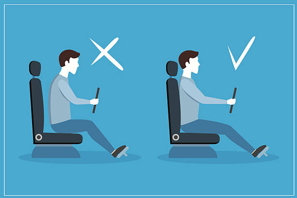 Correct and Incorrect Driving Position Flat Set. Vector vector art illustration