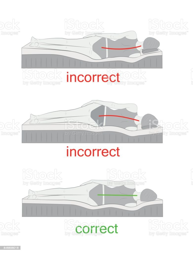correct and incorrect sleeping position on her side. vector illustration. vector art illustration