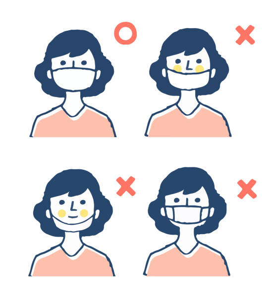 感染症予防のためにマスクを正しく使用し、誤った使用を行う - マスク 日本人点のイラスト素材/クリップアート素材/マンガ素材/アイコン素材