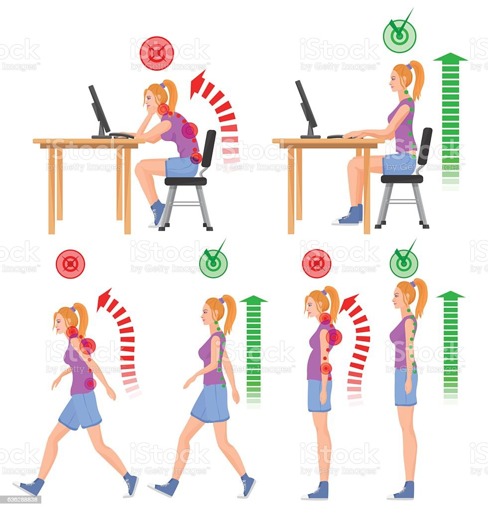 Correct and uncorrect bad sitting  walking position.  woman.  . Back pain Correct and uncorrect bad sitting and walking position. Walking woman. Sitting woman. Back pain feeling and spinal injuries Adult stock vector