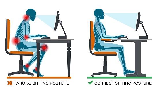 Correct and wrong sitting posture. Workplace ergonomics Health Benefits