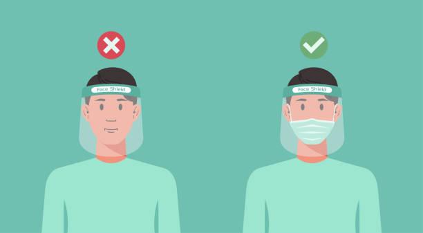 illustrazioni stock, clip art, cartoni animati e icone di tendenza di correct and wrong way man using protective medical face shield - new normal